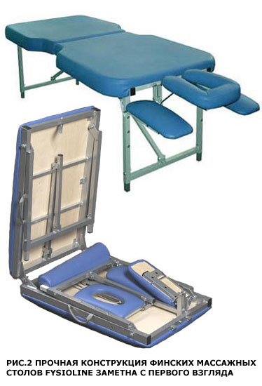 Прочная конструкция финских массажных столов Fysioline заметна с первого взгляда