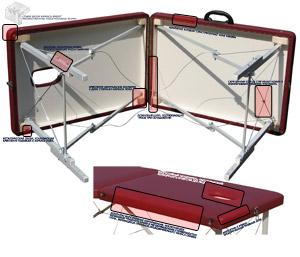 Схема отличий массажных столов БадиРа от подделок
